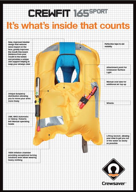 Crewsaver Crewfit 165N Sport Lifejacket Manual Blue-2478