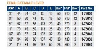 """Ball Valve Female/Female Valve 3/8"""" BSP-3807"""