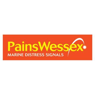 Painswessex